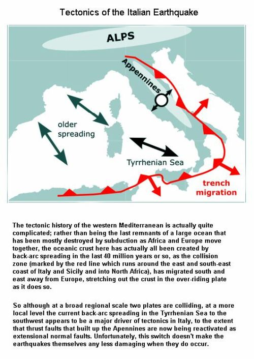 fig-1e-italian-zone-tectonic-plates-movements