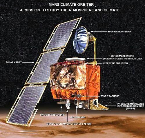 fig-1g-climate-orbiter-details