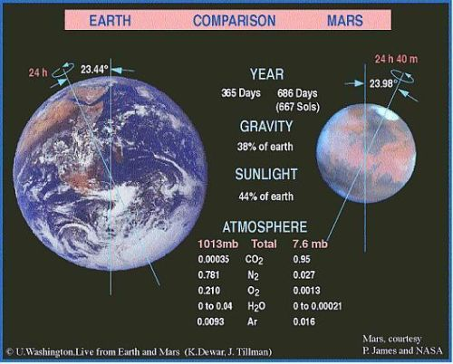fig-2-mars-earth-atmospheres