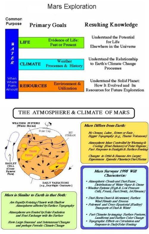 fig-6-mars-exploration