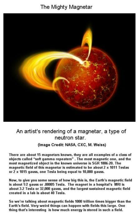 Fig 1 The Mighty Magnetars