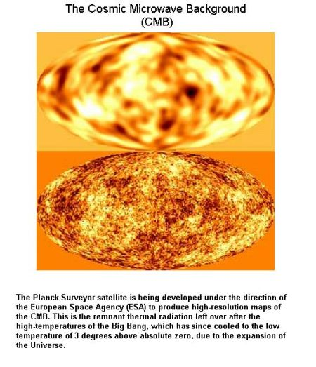 Fig 1E The Cosmic Microwave Background