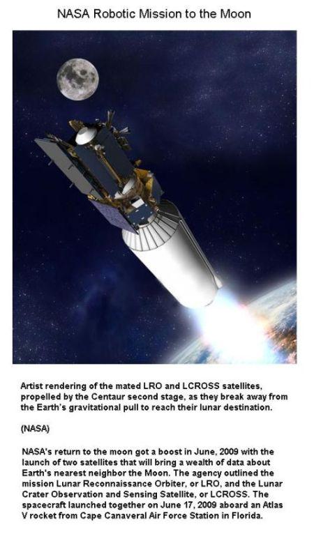 Fig 1 Lunar Reconaissancs Mission