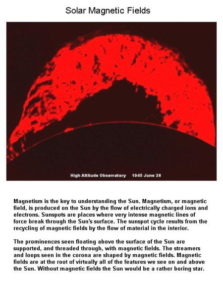 Fig 1C Solar Magnetic Field