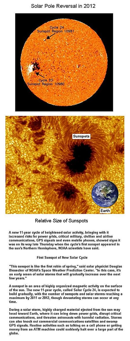 Fig 1E Relative Size of Sunspots