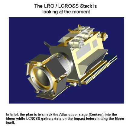 Fig 3 LRO & LCROSS Together