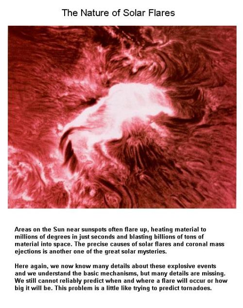 Fig 4 The Nature of Solar Flares