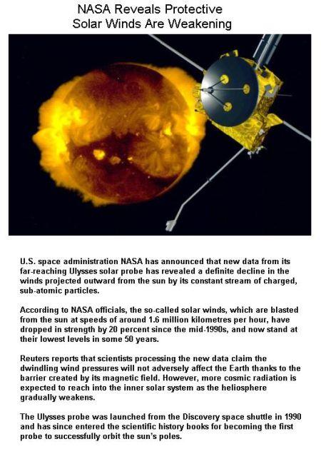 Fig 5 Ulysses Solar Probe