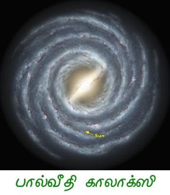 Fig 1 Our Milky Way Center