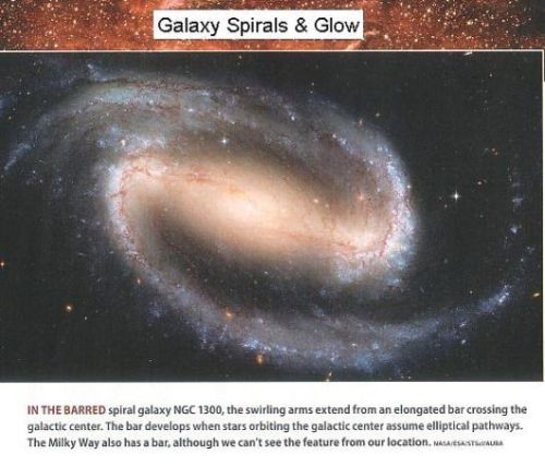Fig 1A Galaxy Structure