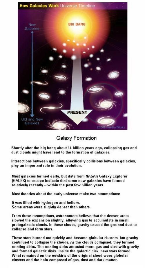 Fig 1B Galaxy Formation