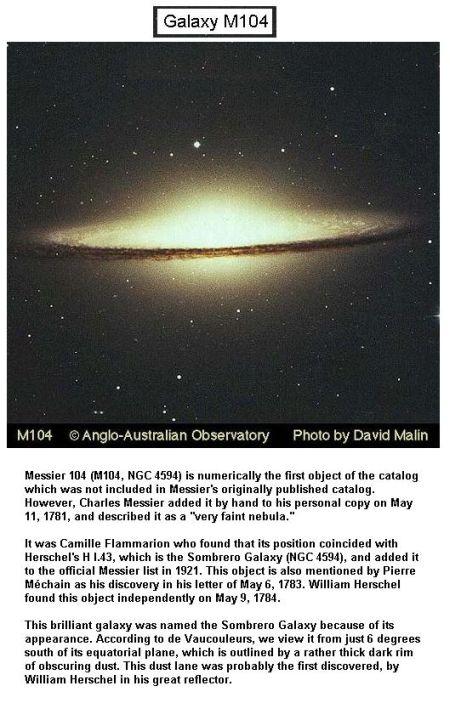 Fig 1B Galaxy M104