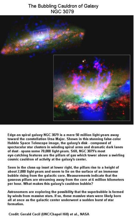 Fig 1C Galaxy NGC 3079