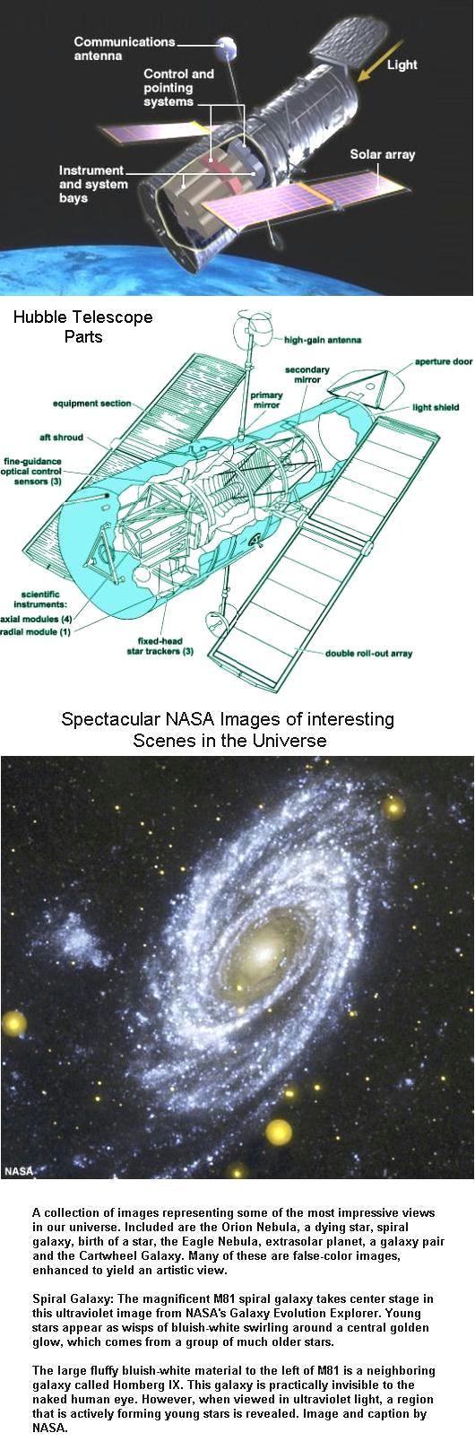 Fig 1H Hubble Telescope Viewing Galaxies