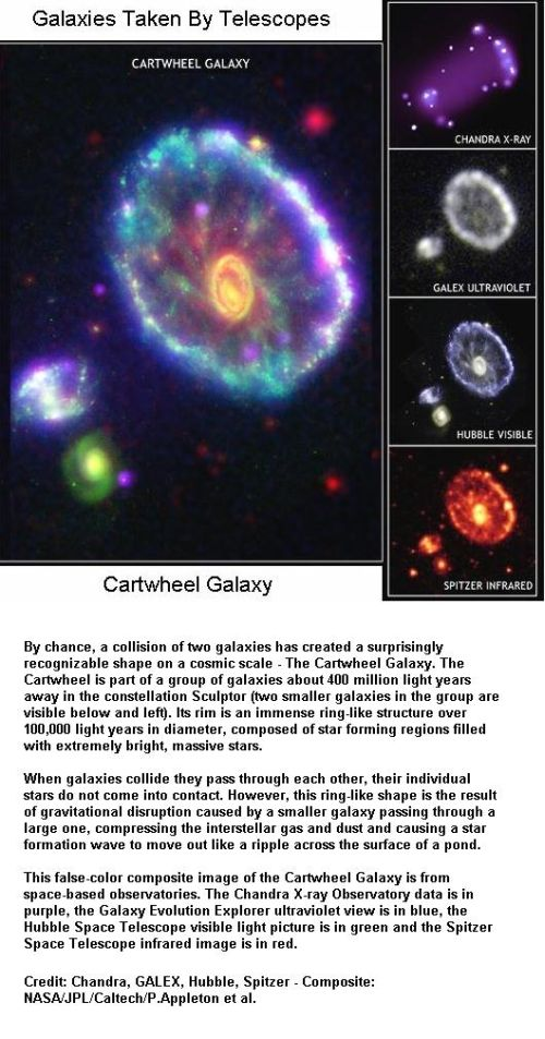 Fig 2 Cartwheel Galaxy