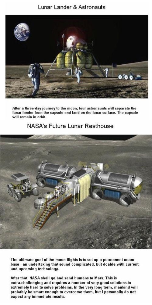 Fig 9 NASA's Future Lunar Resthouse