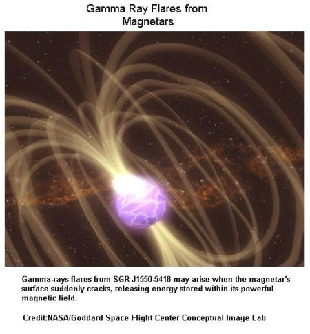Fig 1B Gamma Ray Flares from Magnetars