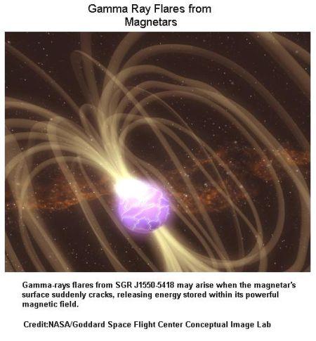 Fig 1B Gamma Ray Flares from Magnetars