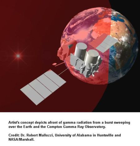 Fig 1E Compton Gamma Ray Observatory