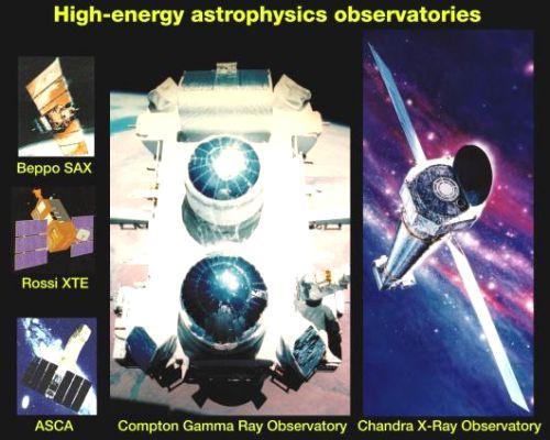 Fig 1F High Energy Observatories