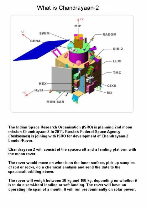 Fig 2 Chandrayaan -2 Mission 2011