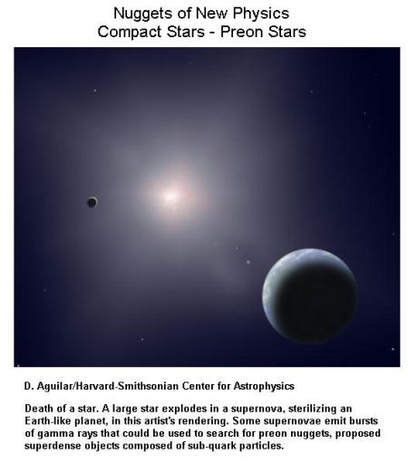 Fig 2 Compact Stars