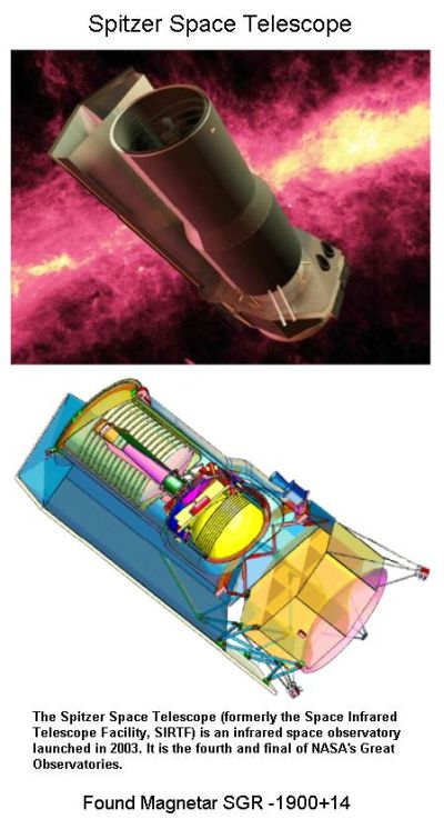 Fig 4 Spitzer Space Telescope