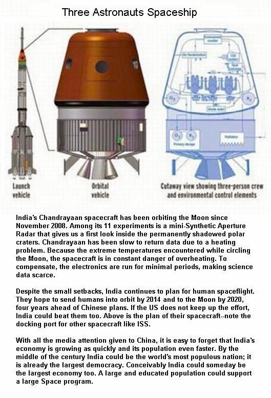 Fig 7 India's Manned Spaceship