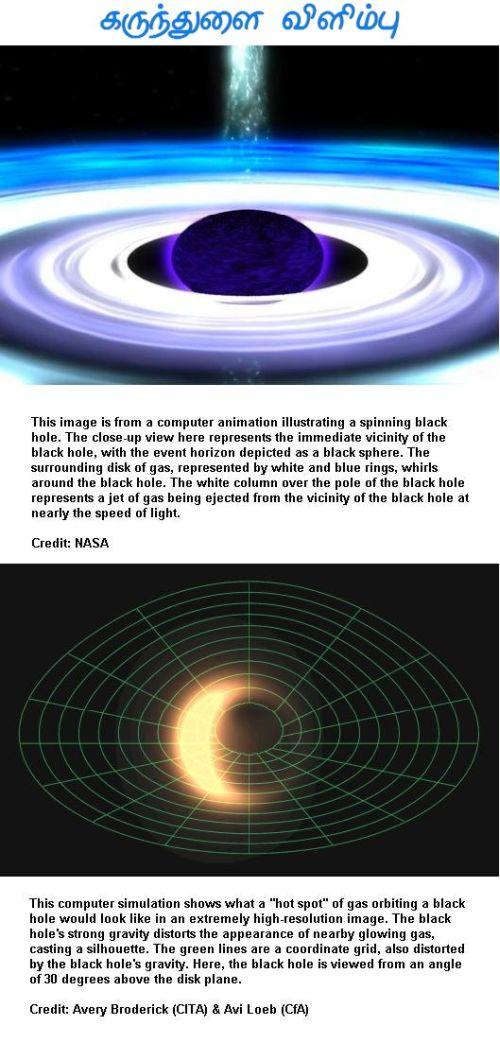 Fig 1A Black Hole Edge