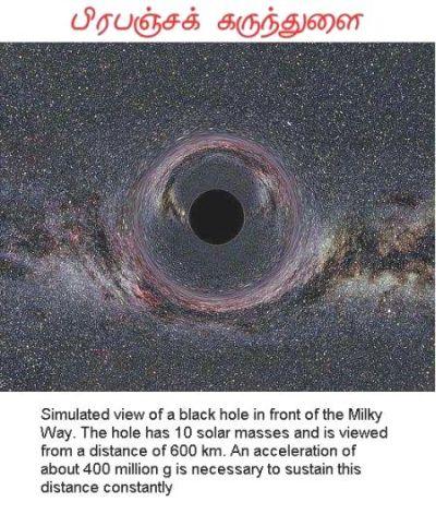 Fig 1C Black Hole Simulation