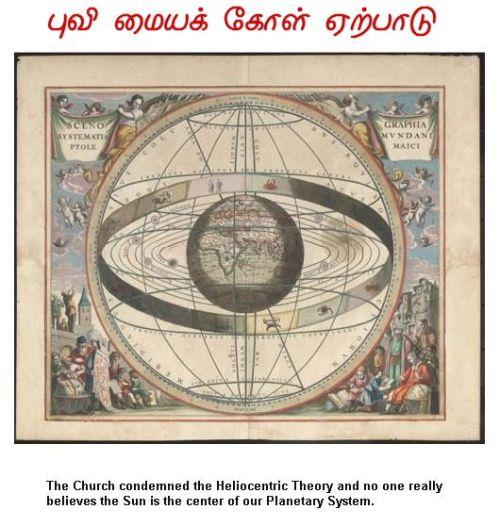 Fig 3 Geocentric System