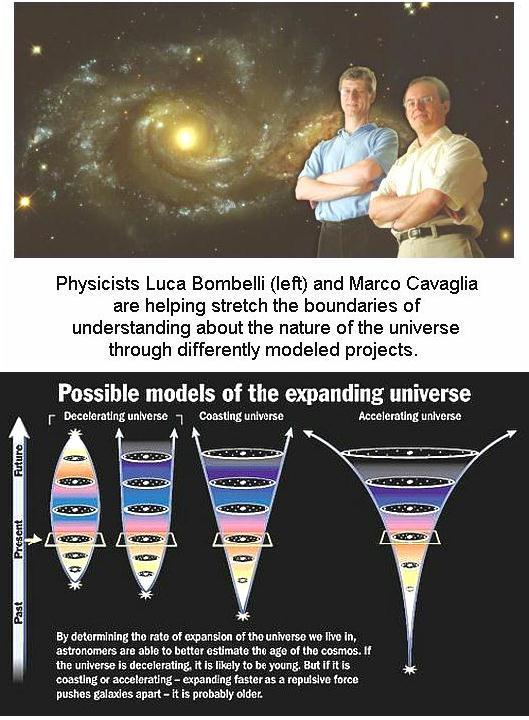 Fig 4 Universe Expansion Models