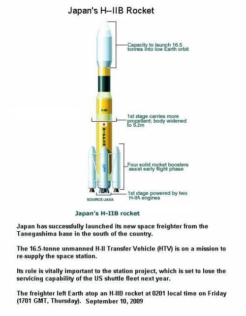 Fig 1A Japan Rocket