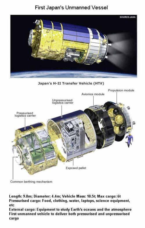 Fig 1C First Japan Unmanned Spaceship