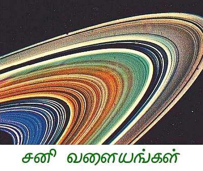 Fig 2 Saturn Rings