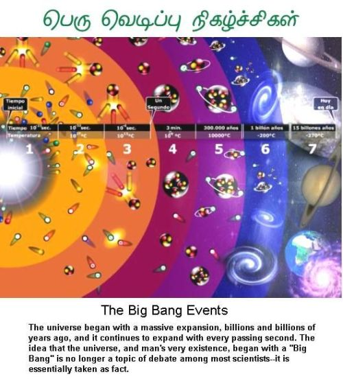 Fig 1B Big Bang Theory Events