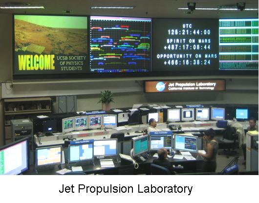 Fig 7 Jet Propulsion Laboratory