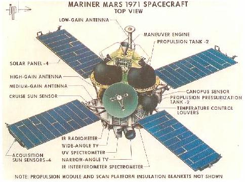 Fig 8 Mariner Space Probe