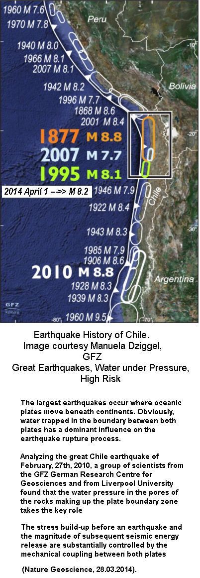 History of Chile Earthquakes
