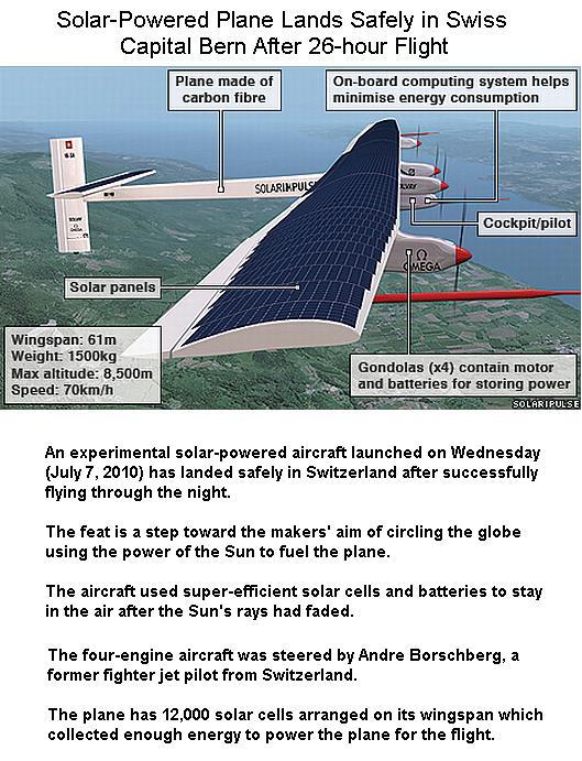 solar-powered-man-flight