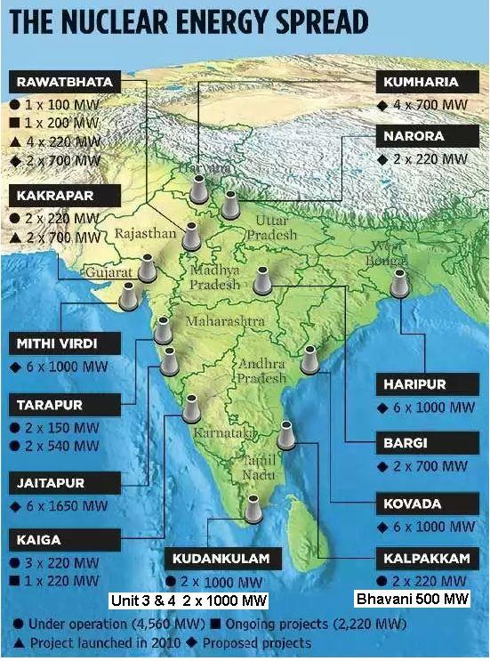 Nuclear Energy Map