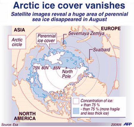 Arctic Ice Retreat