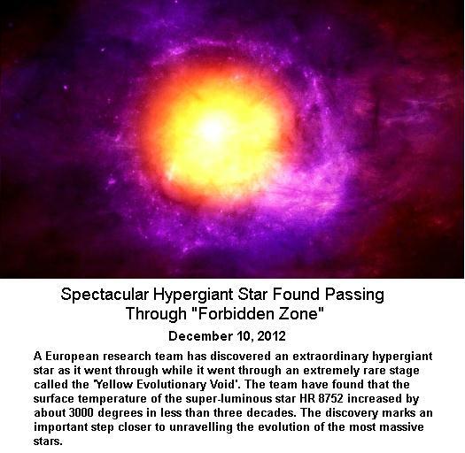 Hypergiant Star -1