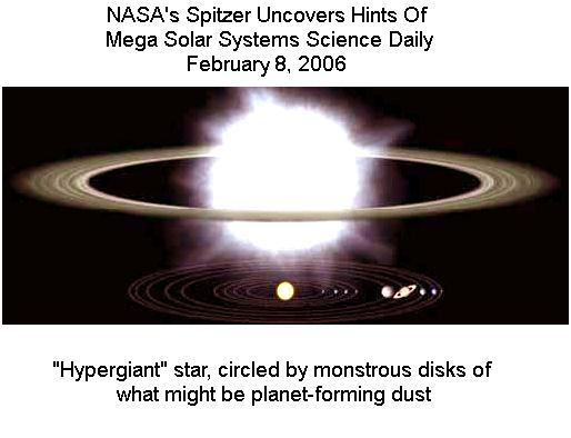 Hypergiant Star with disks of dust.