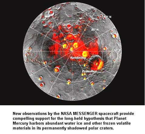 Water ice Discovery in Mercury