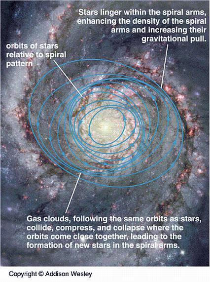Anatomy of a Sinking Star
