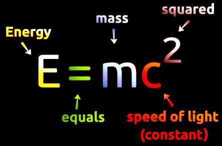 Mass energy equation-3