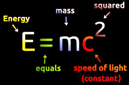 Mass energy equation-3