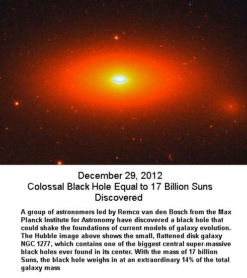 Colossal black hole -1