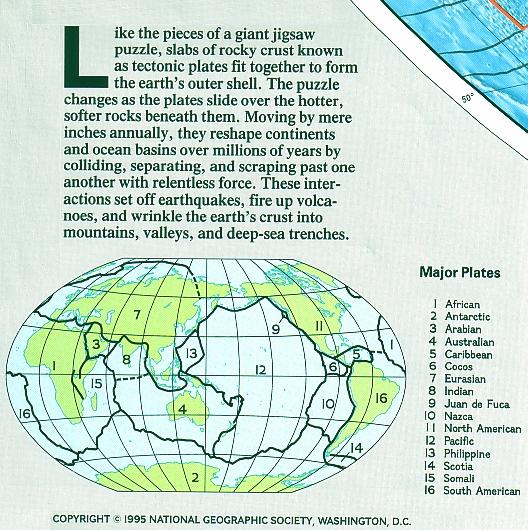Fig 2 Major Plates